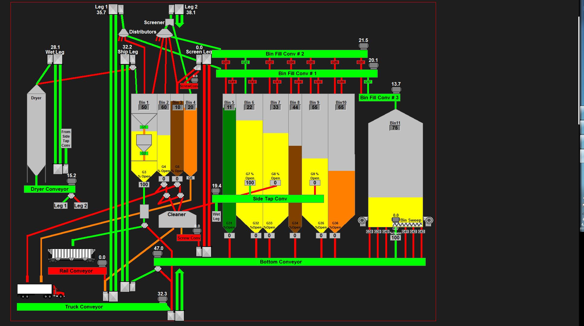 Elevator Automation Lamb Electric Inc Circuit Diagram